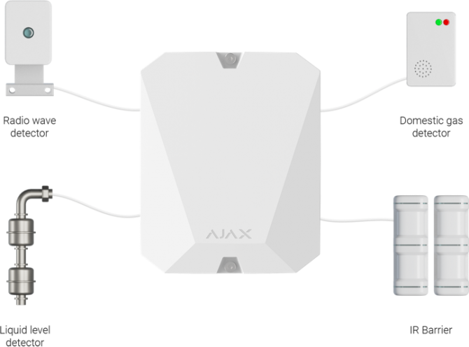 AjaxMultiTransmitter AJ-TRA20355
